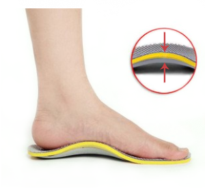 1x pair of Arch support insoles for flat feet & plantar fasciitis foot pain